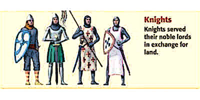 Medieval Knight and The Feudal system